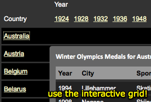 use the grid to see all medals in one interactive interface